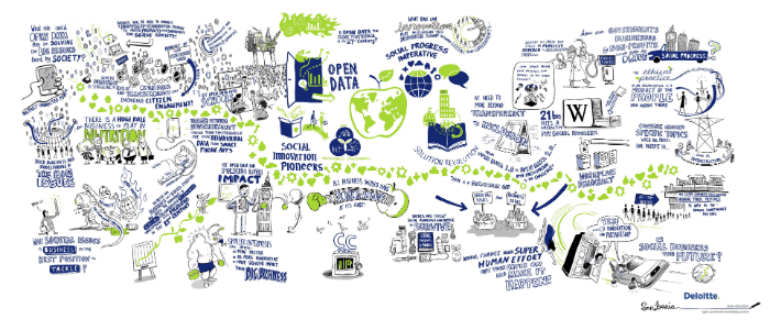 Open Data and Social Impact