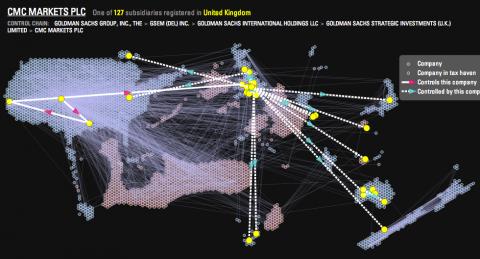 view of Goldman Sachs' network